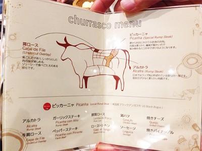 バルバッコアグリル 牛の部位メニュー
